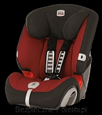 Britax Evolva 123 Plus Chili Pepper Trend Line